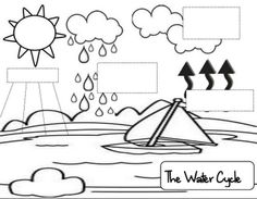 Free science worksheet water cycle heres some activities from a rdg story in this freebie your students will cut and paste the steps of the water cycle to their water cycle picture comes with one that has empty boxes ccuart Gallery