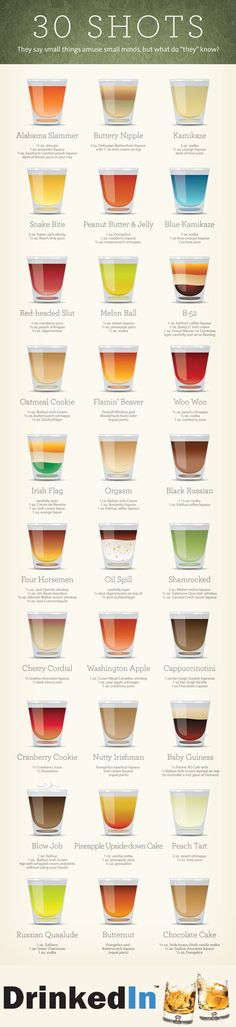 30 Shots to make your weekend...