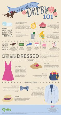Evite Kentucky Derby Infographic
