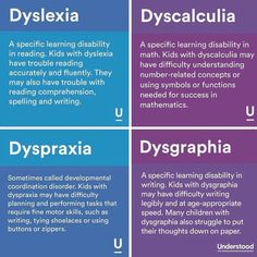 3 out of I feel like my dreams of being a writer or going to college is gone. Until we have more awareness. Dyslexia Teaching, Teaching Reading, Dyslexia Strategies, Teaching Strategies, Dyscalculia, Learning Support, Reading Specialist, John David, Reading Intervention