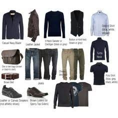minimalist wardrobe for men - Google Search