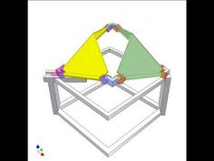 Input: one among the orange bars. Joints between triangular panels and orange or violet bars are cylindrical. Joints between two yellow (or green) triangular...