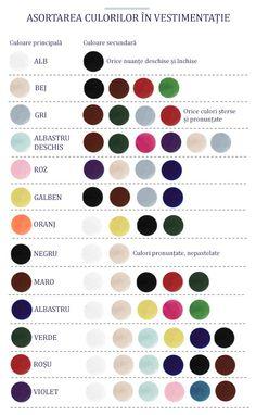 Cum sa combini culorile.