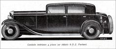 The 1930s-ad for Panhard car    1931