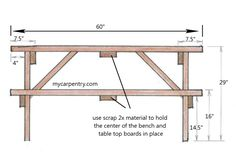 Picnic Table Designs These Free Plans Are Great When You Plan To Build