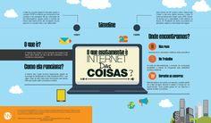 Você sabe o que é Internet das Coisas? Confira nosso infográfico: