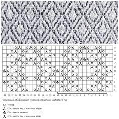 Lace Knitting Patterns, Knitting Stiches, Knitting Charts, Lace Patterns, Stitch Patterns, Easter Crochet Patterns, Crochet Yarn, Knitting Projects, Loom Knitting Patterns