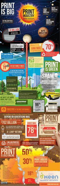 Print is Big - very nice interactive #infographic Check out: