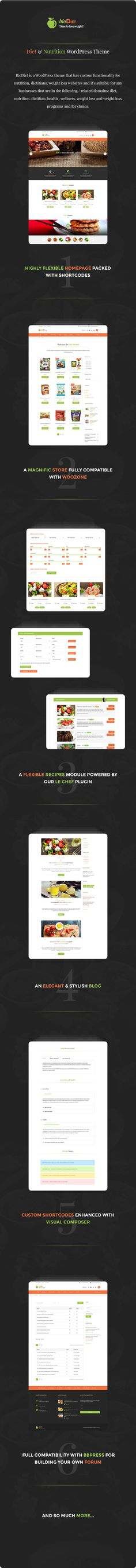 Download BioDiet – Nutrition & Weight Loss WordPress Theme (Health & Beauty)
