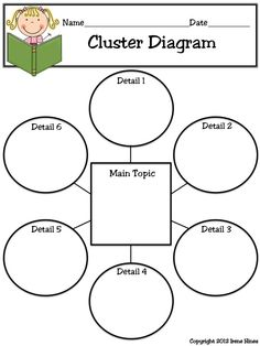 2964 Best ~ Anchor Charts & Graphic Organizers ~ images in