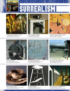 The smARTteacher Resource: SURREALISM (Movement Binder Notes)