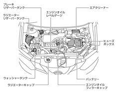 トヨタ2D型ディーゼルエンジン断面図 『トヨタ ディーゼル トラック DA100,110,115 パーツカタログ