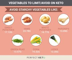 Vegetables to Limit/Avoid on Keto