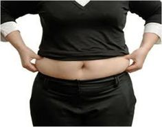 Most Important Facts About Metabolic Syndrome And Its Effects