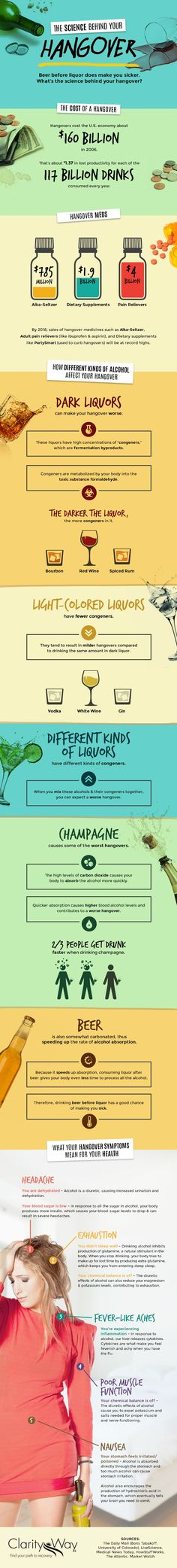 The Science Of Hangovers | IFLScience