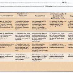 Rúbricas de evaluación de la fluidez lectora
