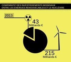 Par Corinne Lepage, Députée européenne Cap21, ancienne ministre de l'Environnement sous Chirac La situation dans laquelle se trouve aujourd'hui Areva apparaissait comme inéluctable depuis plusieurs années. Dans