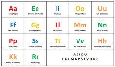 Image result for samoan alphabet chart