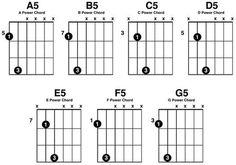 Power chord chart.
