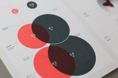 More dataViz than infographic, but I like the elegant simplicity here.—A.T.