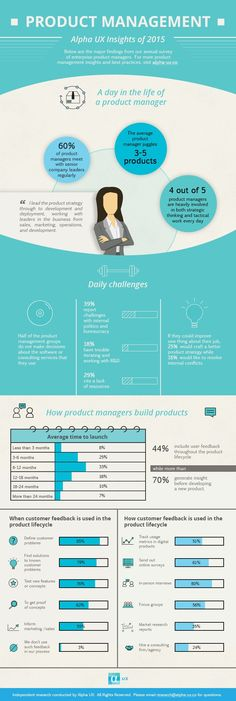 Get an insight on the wide field of Product Management.