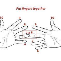 How to multiply 6's, 7's, 8's, and 9's! CC2 Though I am not a big ...