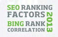 Bing SEO Ranking Factors 2013 Study By SearchMetrics