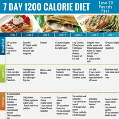 7 Day 1200 Calorie Diet Meal Plan