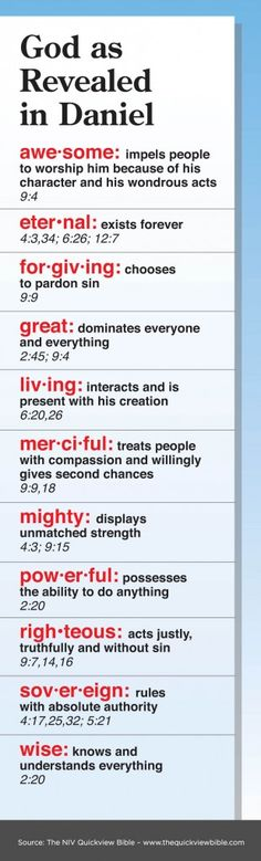 These are the qualities that I've seen from my God in my life.
