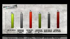 BEST RX VEGA 64 BENCHMARK - CUSTOM CARDS - ASUS vs POWERCOLOR vs GIGABYT...