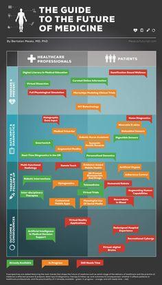 Cloud Base provider relationship management software
