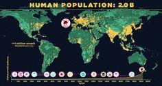 Blog de palma2mex : La población mundial desde el inicio hasta nuestro...
