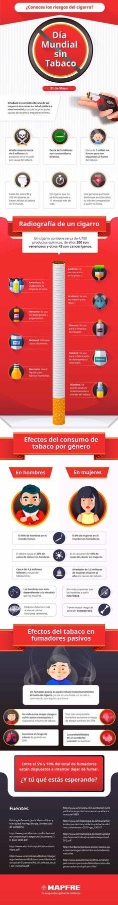 Los efectos nocivos del tabaco y como afecta a la salud mundial. 31 de mayo, día mundial sin tabaco. #infografias #salud #tabaco #tabaquismo