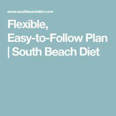 Flexible, Easy-to-Follow Plan | South Beach Diet