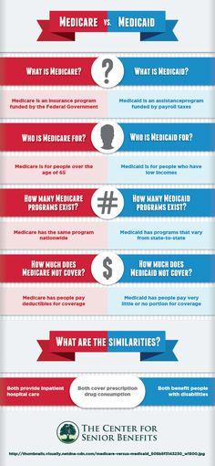 9 Best Medicare Images Caregiver Elderly Care Medical Billing