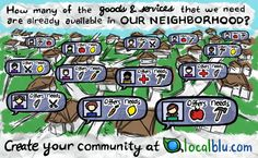 Living healthy is even more fun with community coop sharing of produce, fruit, vegetables, services, etc.