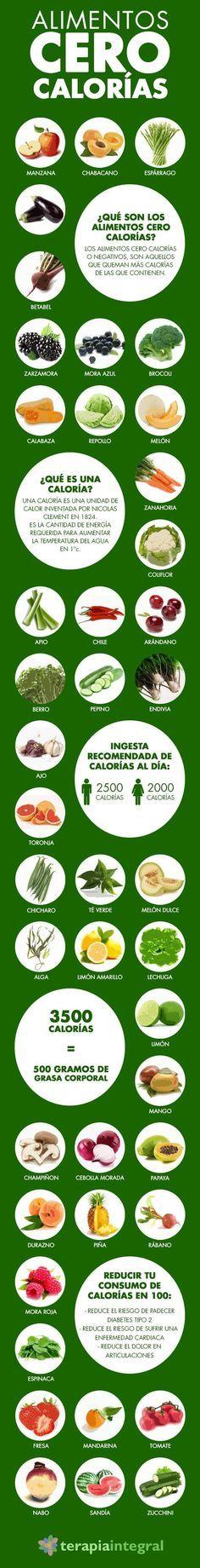 42 alimentos con cero calorías. #nutrición #salud #infografía: