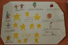 We hebben een mooie mindmap met tekeningen gemaakt voor Kerst.