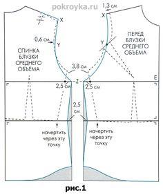 Pattern foundations bluzkipokroyka.ru lessons tailoring   pokroyka.ru-cutting and sewing lessons
