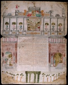 Italian Ketubah, Turin, Italy 1777. Text written in architectural setting. Two sleeping dogs on top.