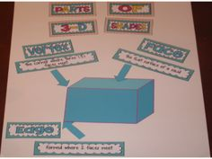 Printables to Create Parts of 3-D Shapes Anchor Chart.  LOVE how quick and easy! $