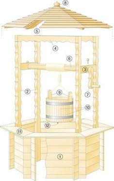 Как сделать декоративный колодец своими руками? Смотрите фото и видео инструкцию по созданию декоративного колодца на даче. Чертеж декоративного колодца из дерева.