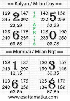 Satta Matka Lucky Number Chart - Kalyan Matka Result Tips { } Winning Lottery Numbers, Winning Numbers, Number Tricks, Main Mumbai, Kalyan Tips, Lottery Tips, Lottery Book, Birthday