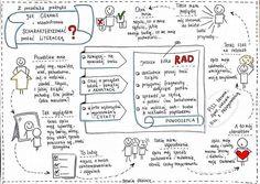 Rivka Galchen: Weather Underground (The New Yorker) Creative Writing Ideas, Polish Language, Weather Underground, Sketch Notes, School Organization, The New Yorker, Hand Lettering, Teaching, Education