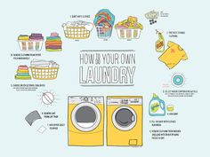 How to do your own laundry (for men)