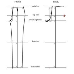 Sewing Techniques Couture Drafting the basic trouser block (making a pants pattern based on your measurements). - View step details for the sewing technique Constructing the Basic Trouser Block on BurdaStyle. Bodice Pattern, Romper Pattern, Jumpsuit Pattern, Pants Pattern, Pattern Blocks, Pajama Pattern, Sewing Pants, Sewing Clothes, Men Clothes