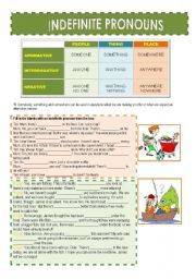 It´s a worksheet with a table describing the use of indefinite pronouns and some activities to practise. Pronoun Activities, Pronoun Worksheets, English Grammar Worksheets, Education English, English Class, Pronoun Grammar, English Pronouns, 6th Grade Ela, Teachers Aide