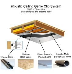 Genie clips soundproofing - best soundproofing.
