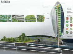 Vertical Farming Centre in Yerevan, Armenia | Aram Shahoyan & Lusine Baghdasaryan - Arch2O.com
