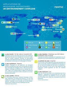 http://www.vanksen.fr/blog/quelles-sont-les-messageries-instantanees-les-plus-utilisees/